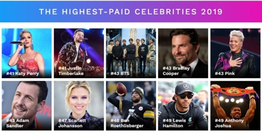 [사진]포브스 캡처, 세계에서 가장 많은 수익을 낸 유명인 43위에 오른 BTS